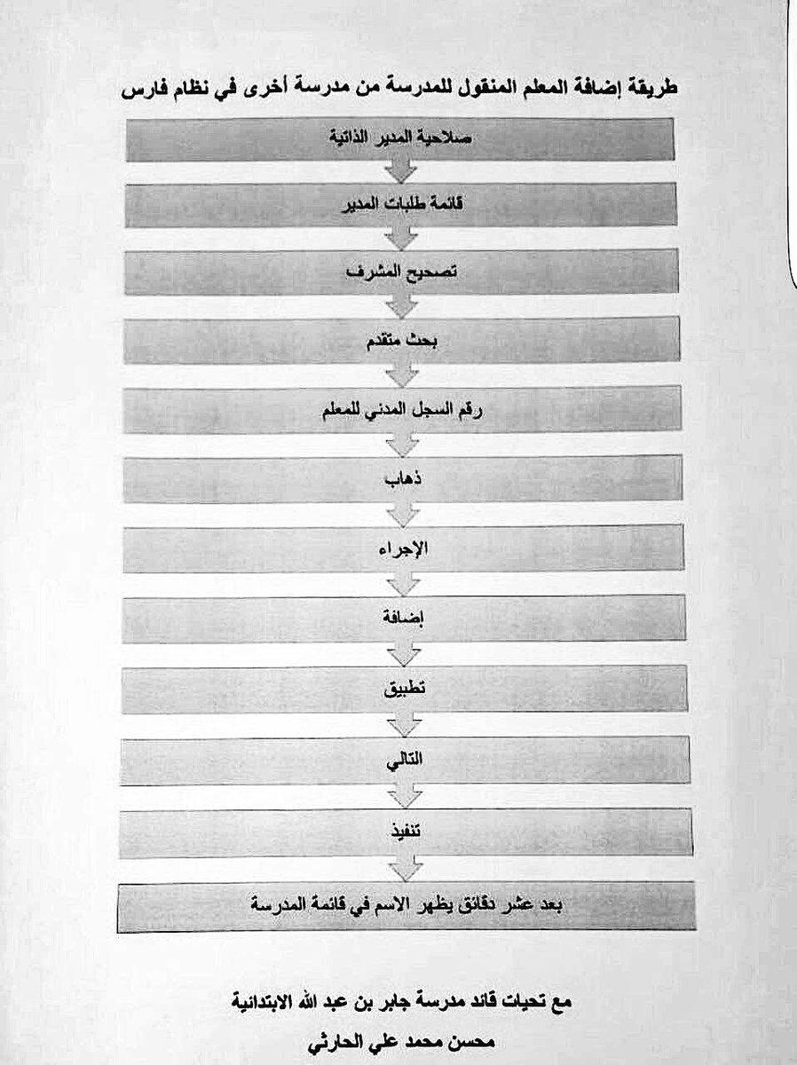 طريقة اضافة معلم منقول من مدرسة الى مدرسة اخرى في نظام فارس 1478811793181.jpg